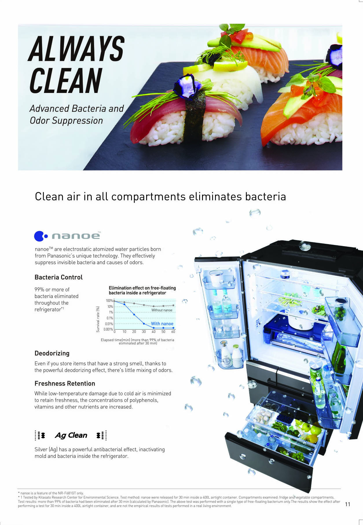 Panasonic AG Clean - Say Goodbye to Stinky Refrigerator Smells (featuring Panasonic Ag Clean)
